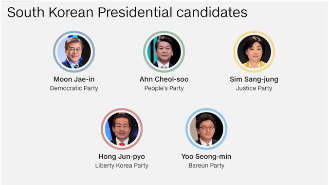 Những ứng cử viên hàng đầu cho chiếc ghế Tổng thống Hàn Quốc