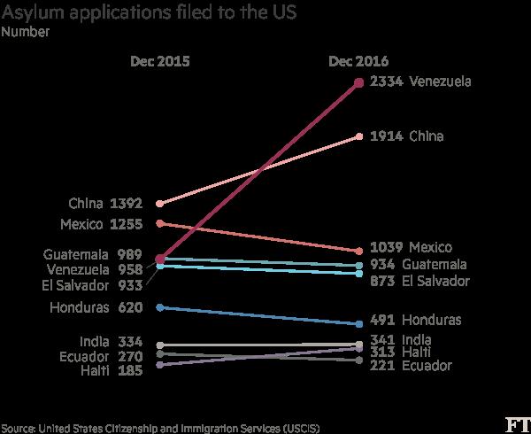 Venezuela và những con số biết nói - Ảnh 2.