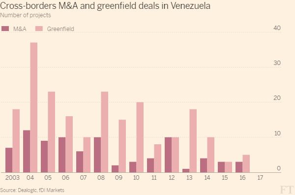 Venezuela và những con số biết nói - Ảnh 4.