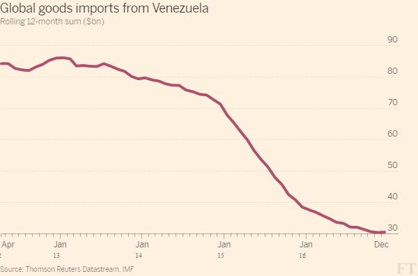 Venezuela và những con số biết nói - Ảnh 5.
