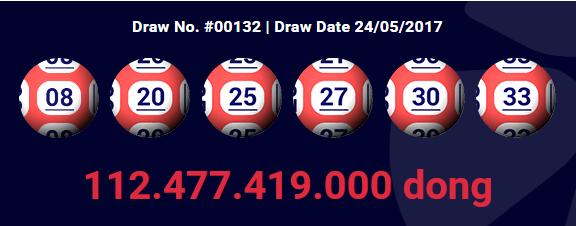 Số trúng thưởng giải Jackpot hôm nay, 24/5/2017, là 08, 20, 25, 27, 30, 33