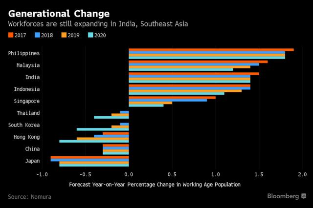 Sự trỗi dậy của Đông Nam Á - Thỏi nam châm đang hút lượng vốn đầu tư khổng lồ từ Trung Quốc - Ảnh 4.