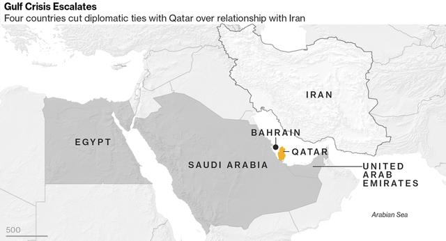 Qatar nhỏ bé chọc giận các nước Ả rập: Vì đâu nên nỗi? - Ảnh 1.