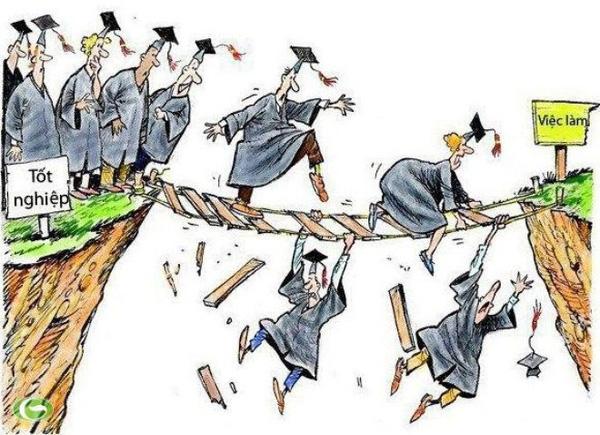 Hết quý I/2017, Việt Nam có 1,1 triệu người thất nghiệp, trong đó gần 140.000 người có bằng Đại học